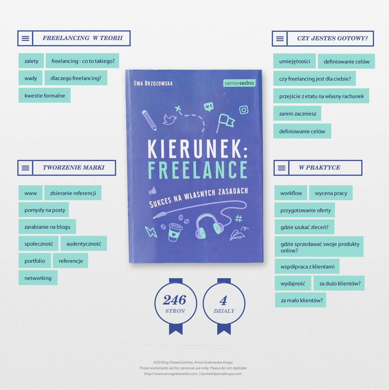 Kierunek freelance infografika