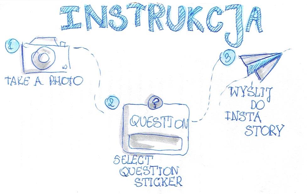 5 pomysłów jak wykorzystać pytania w Insta Stories